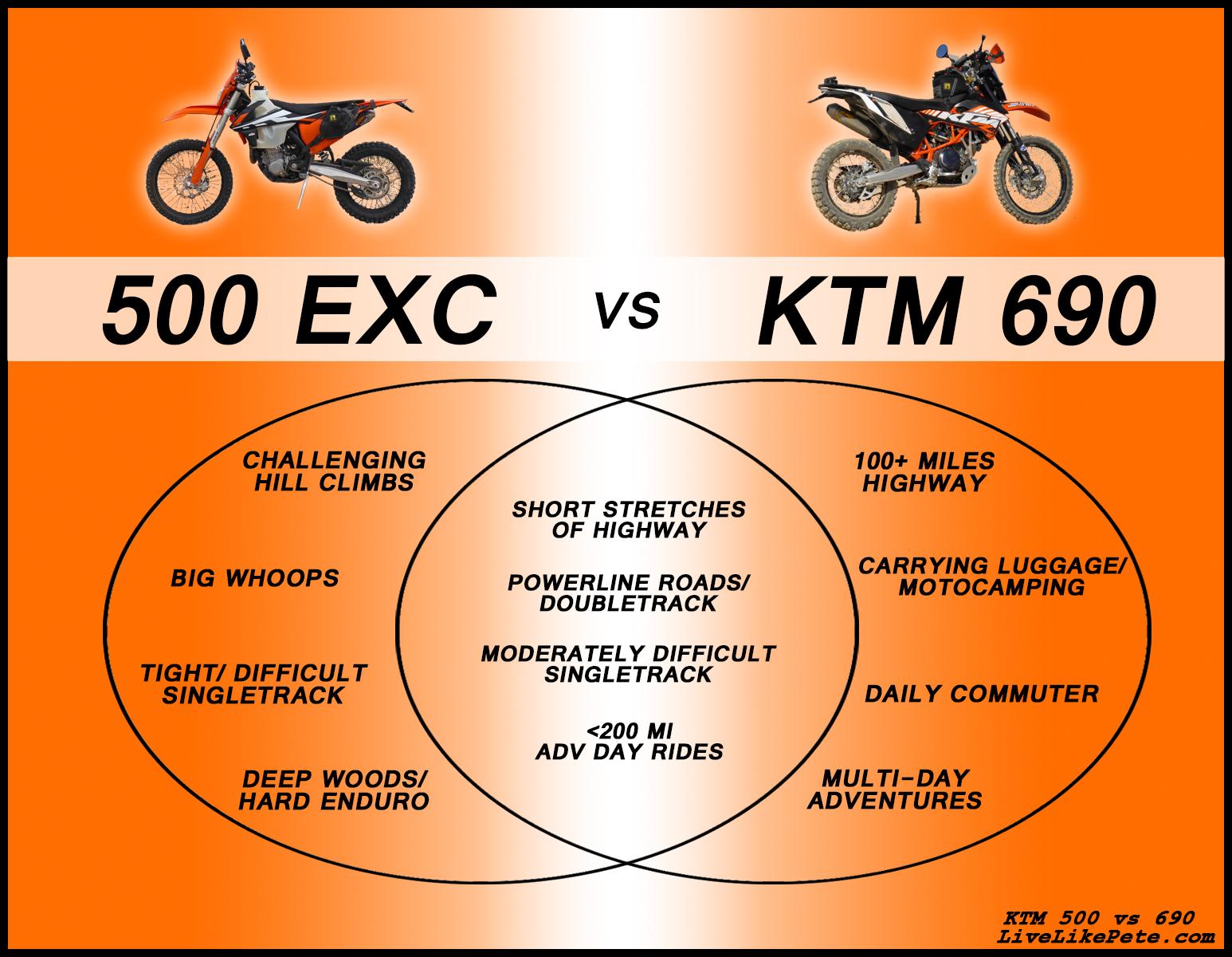 500vx690