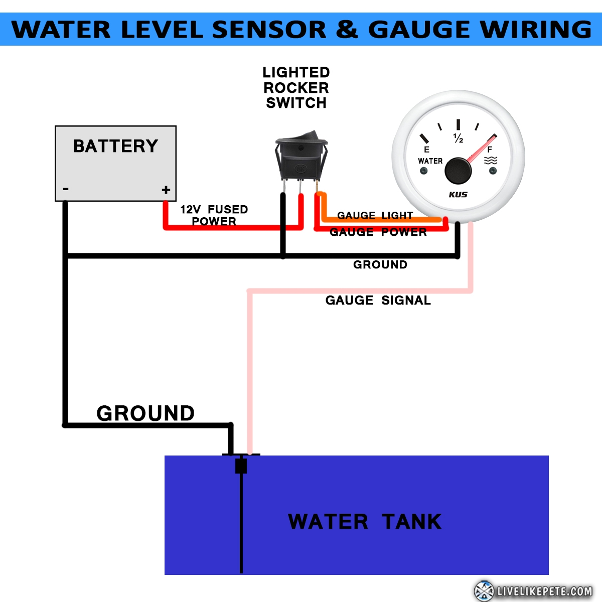 Fresh Water Tank Level Sensor And Gauge, Kus Fuel Gauge Wiring Diagram